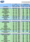 Immatriculations_07-2012.png