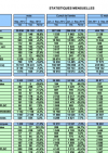 Immatriculations_09-2013.png