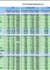 Immatriculations_12-2013.png
