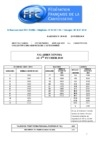 BAR-2010-01 Janvier 2010 (salaires minima au 1er février 2010).pdf_0.jpg