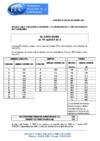 BAR- 2013-07 - DECEMBRE 2013 Salaires minima au 1er janvier 2014.pdf_0.jpg