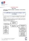 MCT-2015-06-01-BJS-les modifications du contrat de travail pour motif éco.pdf_0.jpg