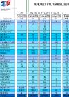VUL par genre Septembre 2015 (mensuel et cumul)