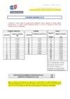 FLASH INFO 2-2018_Salaires minima 2019.pdf_0.jpg